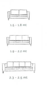 Guía medida sofas