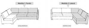 sofaonline - Detalles de medidas sofas modulares